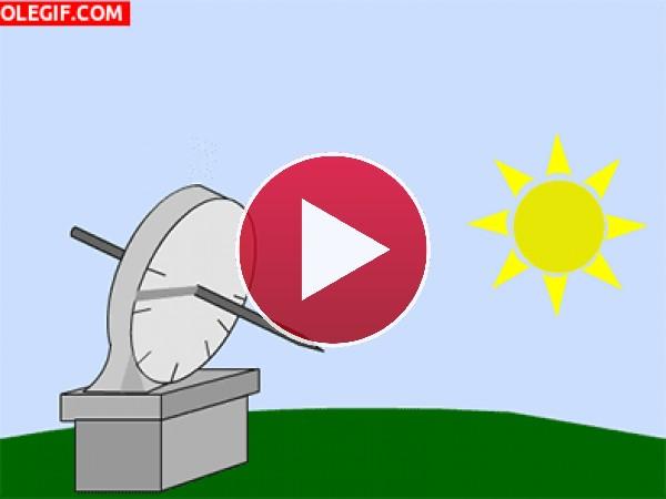 GIF: Reloj de sol